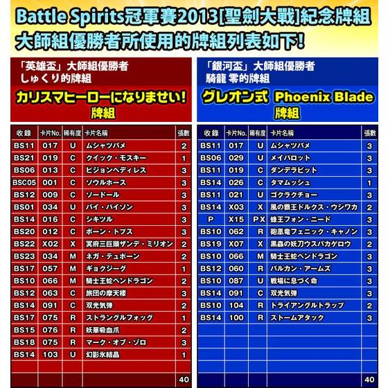 Battle Spirits Premium系列商品『Battle Spirits冠軍賽2013紀念牌組』