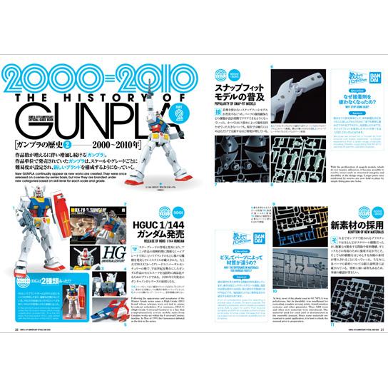 GUNPLA 40th Anniversary Official Guide Book