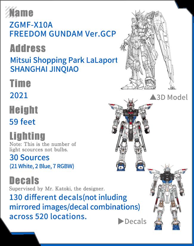 ZGMF-X10A FREEDOM GUNDAM Ver.GCP General Information